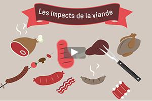 Impact de la viande - Inforgraphie; Le Monde