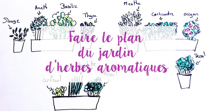 Faire Le Plan De Son Jardin D Herbes Aromatiques Sur Balcon Au